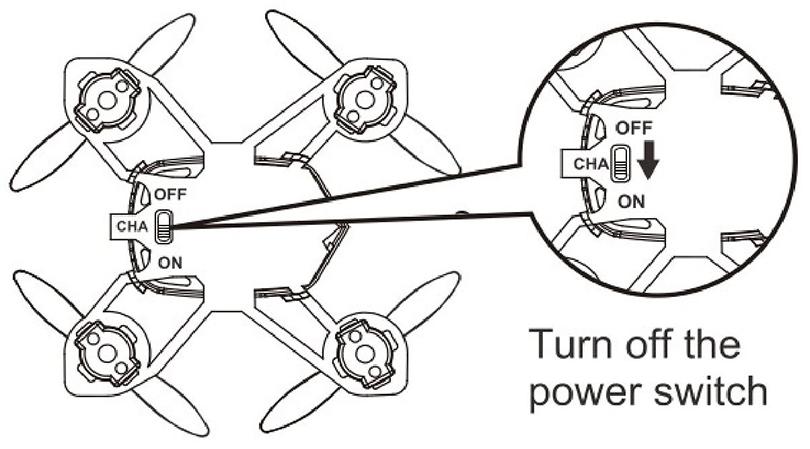 Вставьте в кадрокоптер полностью заряженную аккумуляторную батарею и включите переключатель подачи питания.