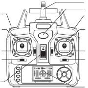 Инструкция SYMA X-5: Органы управления передатчика