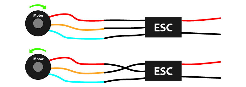 How To Connect Esc To Brushless Motor