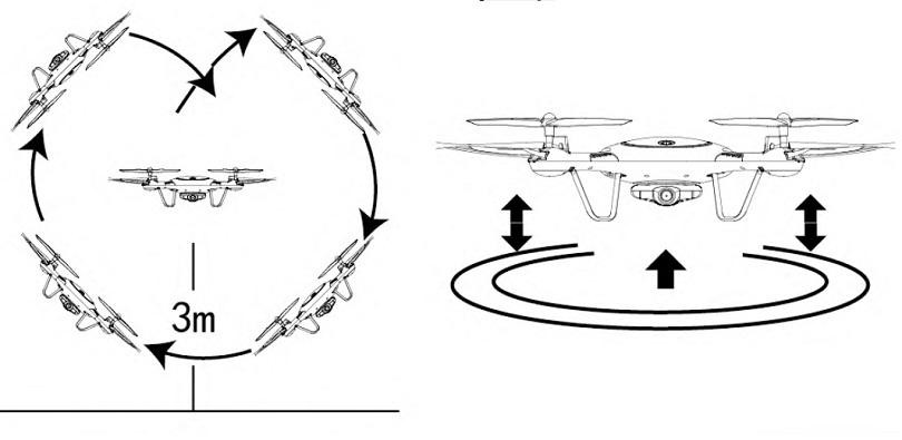 Инструкция для квадрокоптера Syma X5UW написана на понятном языке