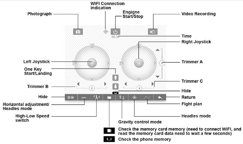 Инструкция для квадрокоптера Syma X5UW описывает интерфейс приложения