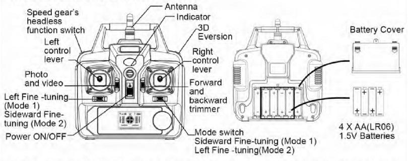 Инструкция для квадрокоптера Syma X8C описывает пульт управления