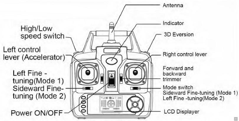 Инструкция для квадрокоптера-машины Syma X9 описывает пульт управления