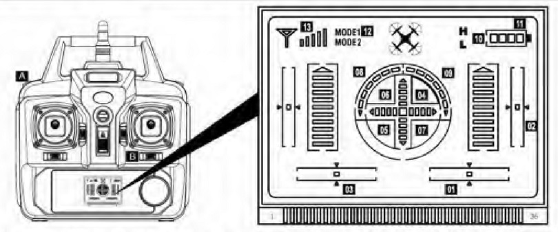 Инструкция для квадрокоптера Syma X8C описывает экран пульта