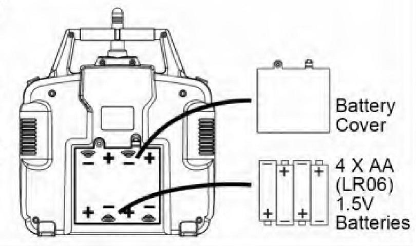 Инструкция для квадрокоптера-машины Syma X9 рассказывает об особенностях управления