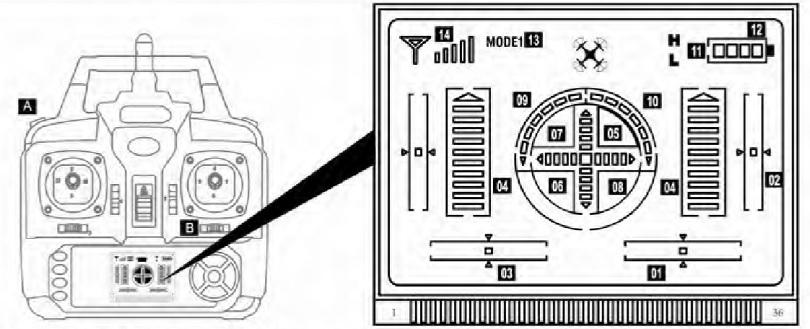 Инструкция для квадрокоптера-машины Syma X9 описывает экран на пульте управления