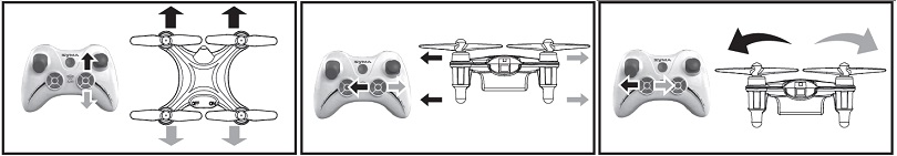 Инструкция для квадрокоптера Syma X12 описывает функции модели