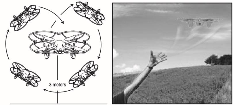 Инструкция для квадрокоптера Syma X11 рассказывает о функциях модели