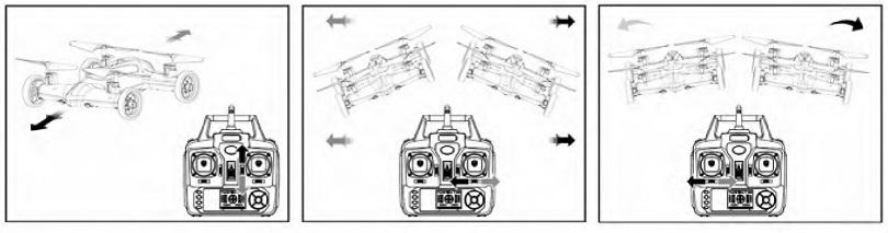 Инструкция для квадрокоптера-машины Syma X9 описывает настройку устройства
