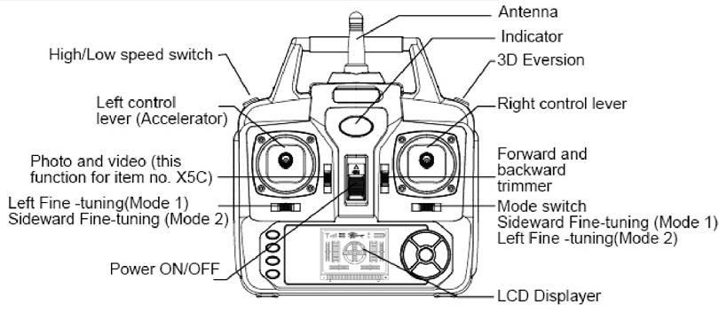 Инструкция для квадрокоптера Syma X5C описывает его пульт управления