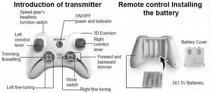 Инструкция для квадрокоптера Syma X4S описывает пульт управления