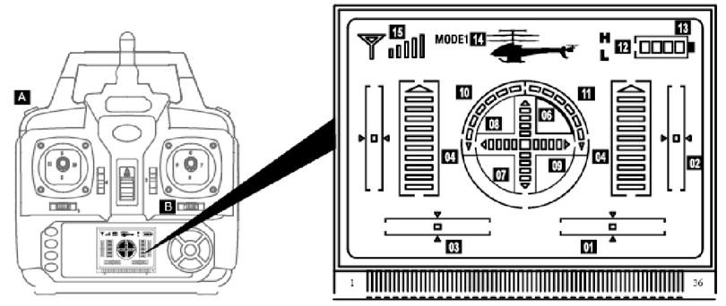 Инструкция для квадрокоптера Syma X5C поясняет обозначения на пульте