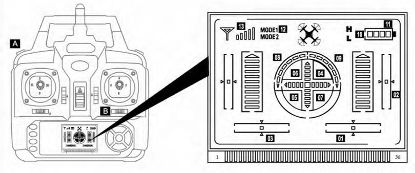 Инструкция для квадрокоптера Syma X5S рассказывает об экране пульта