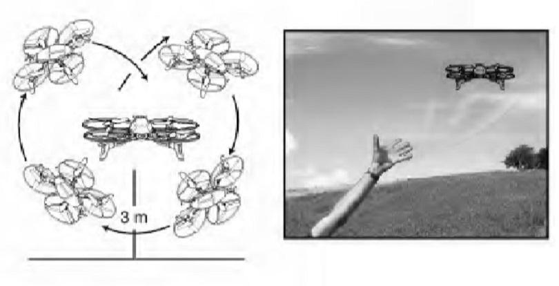 Инструкция для квадрокоптера Syma X4S описывает функции