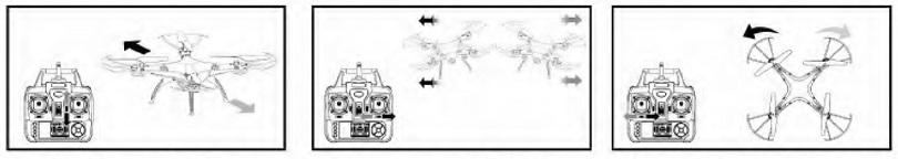 Инструкция для квадрокоптера Syma X5S рассказывает о существующих настройках