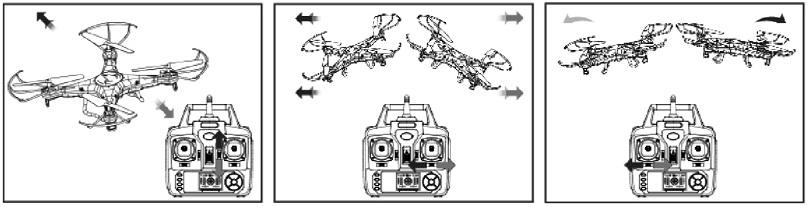 Инструкция для квадрокоптера Syma X5C описывает настройки